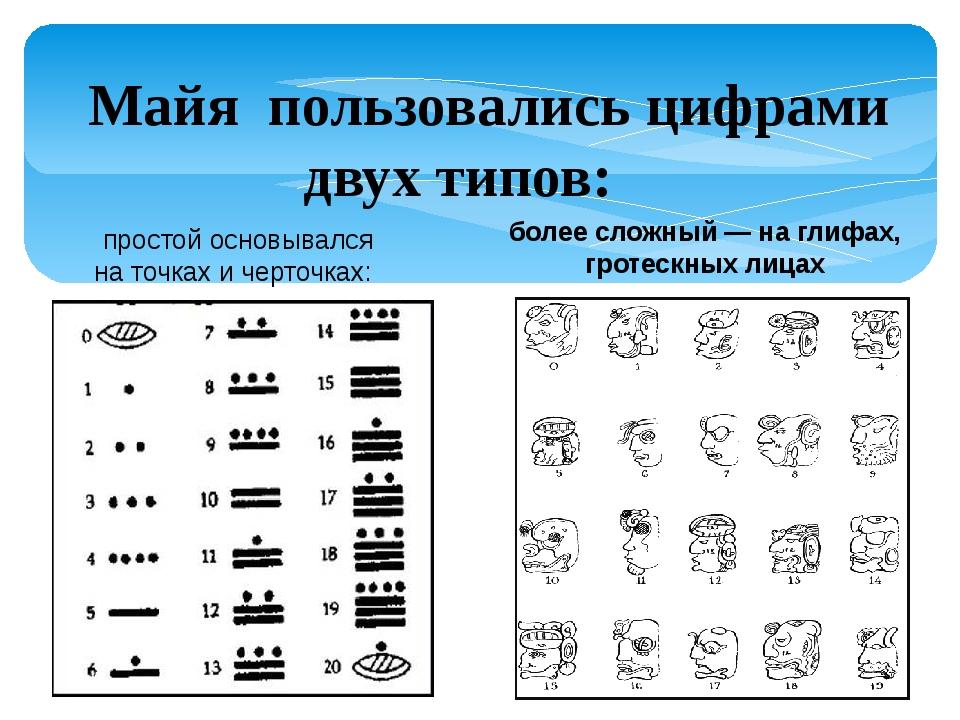 Майя пользовались цифрами двух типов: простой основывался на точках и черточк...