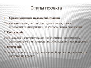 Этапы проекта Организационно-подготовительный: Определение темы, постановка ц