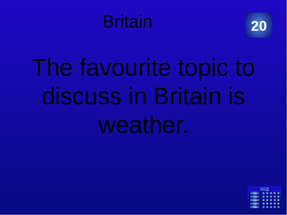 Britain The favourite topic to discuss in Britain is weather. 20 Категория Ва...