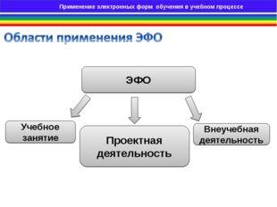 ЭФО Учебное занятие Проектная деятельность Внеучебная деятельность Применение