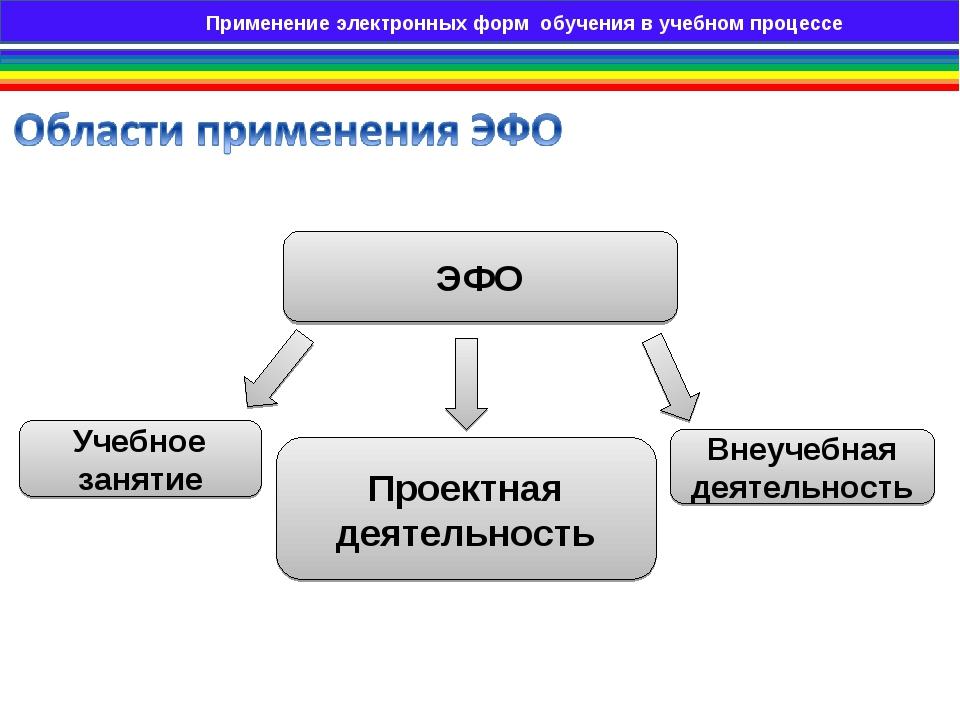 ЭФО Учебное занятие Проектная деятельность Внеучебная деятельность Применение...