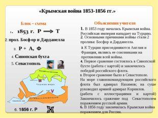 «Крымская война 1853-1856 гг.» Блок - схема Объяснения учителя 1. В 1853 год