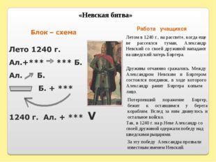 «Невская битва» Работа учащихся Летом в 1240 г., на рассвете, когда еще не р