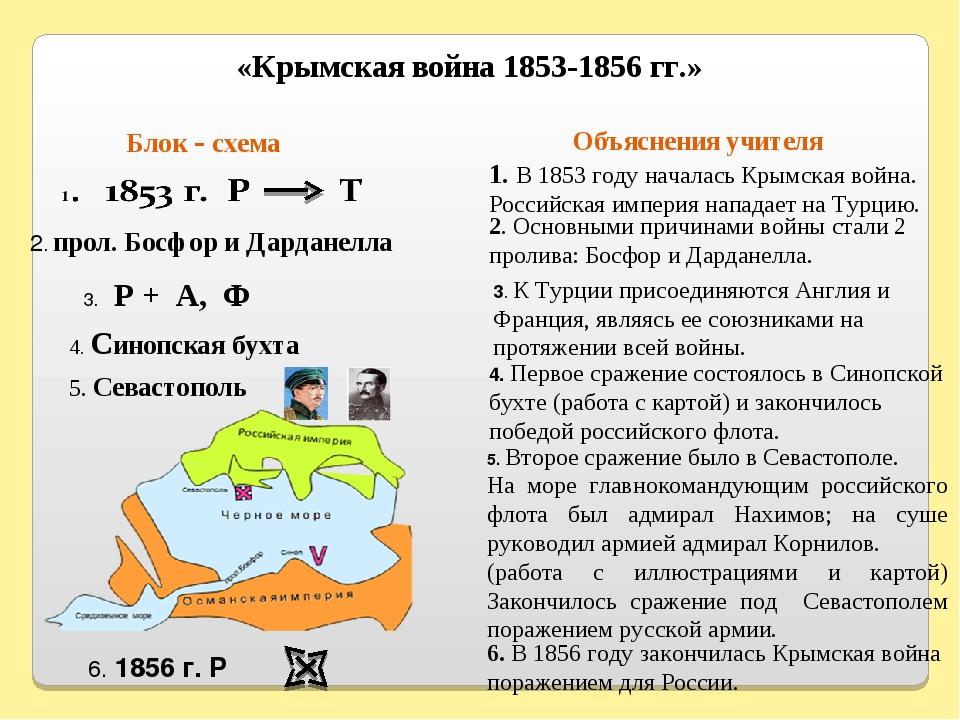 «Крымская война 1853-1856 гг.» Блок - схема Объяснения учителя 1. В 1853 год...