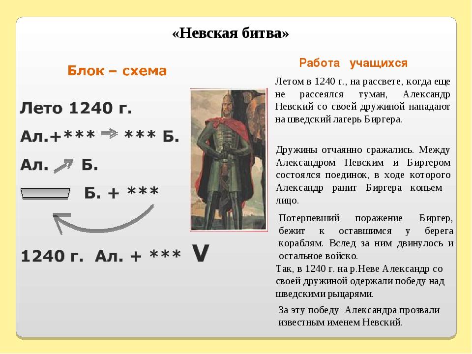 «Невская битва» Работа учащихся Летом в 1240 г., на рассвете, когда еще не р...