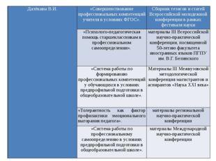 ДалёкинаВ.И. «Совершенствование профессиональных компетенций учителя в услови