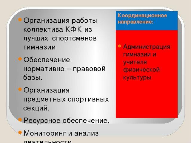 Координационное направление: Администрация гимназии и учителя физической куль...