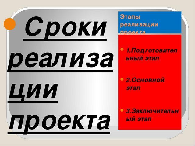 Этапы реализации проекта 1.Подготовительный этап 2.Основной этап 3.Заключител...