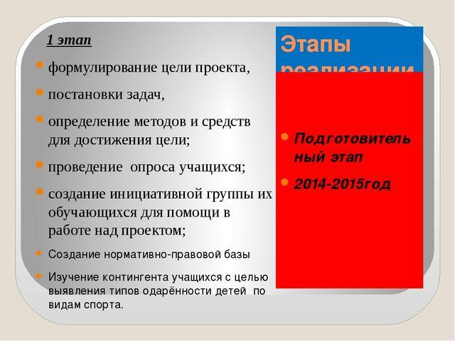 Этапы реализации проекта Подготовительный этап 2014-2015год 1 этап формулиров...