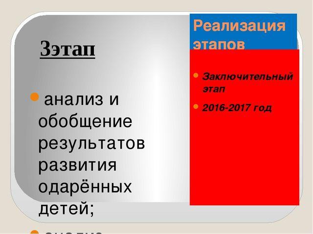 Реализация этапов Заключительный этап 2016-2017 год 3этап анализ и обобщение...