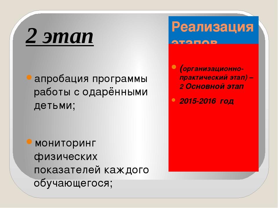 Реализация этапов (организационно-практический этап) – 2 Основной этап 2015-2...