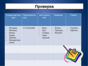 Проверка Существительное Прилагательное Числительное Наречие Глагол Пятерня,