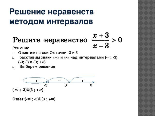 Решение неравенств методом интервалов Решение Отметим на оси Ох точки -3 и 3...