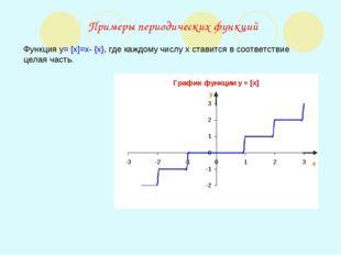 Примеры периодических функций Функция y= [x]=x- {x}, где каждому числу x став