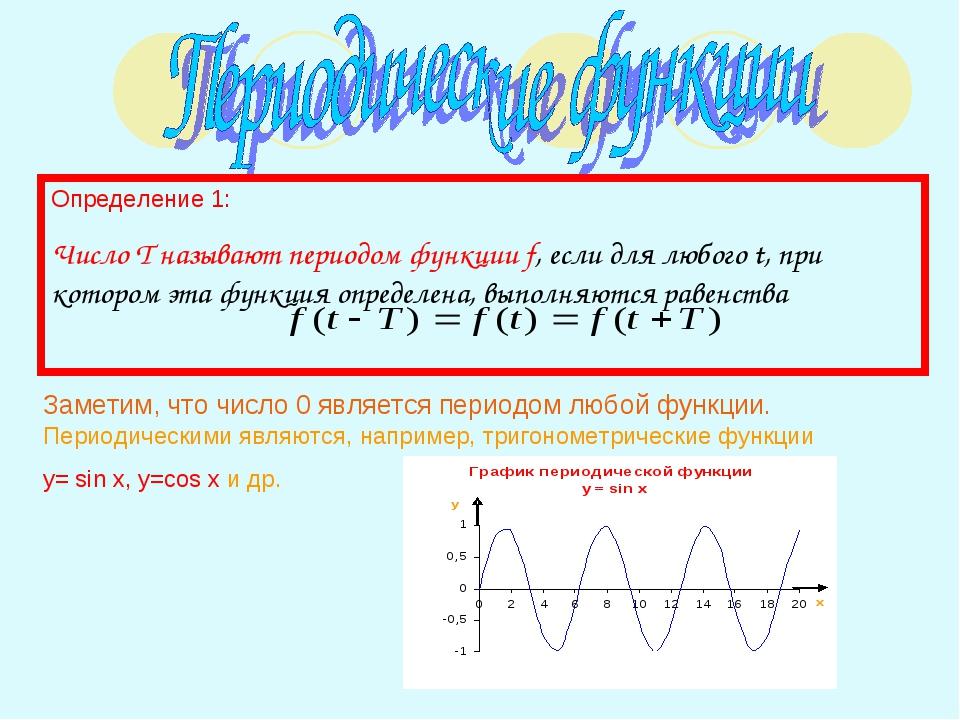 Определение 1: Число T называют периодом функции f, если для любого t, при ко...