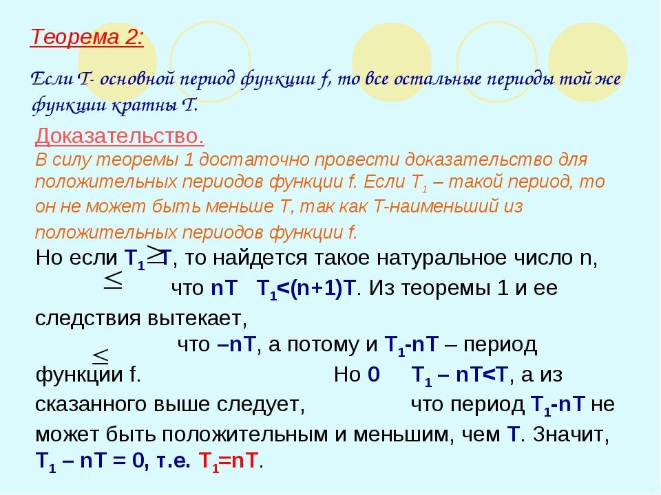 Теорема 2: Если Т- основной период функции f, то все остальные периоды той же...