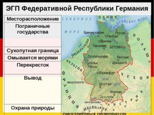 ЭГП Федеративной Республики Германия Месторасположение ЦентрЕвропы Пограничны