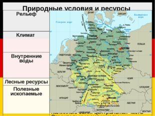 Природные условия и ресурсы Рельеф Повышаетсяс севера на юг:Северо-Германская