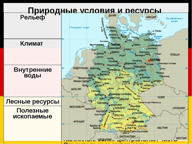Природные условия и ресурсы Рельеф Повышаетсяс севера на юг:Северо-Германская...