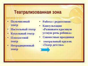 Театрализованная зона Пальчиковый театр Настольный театр Кукольный театр Плос