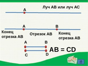 А Луч АВ или луч АС А Отрезок АВ В Конец отрезка АВ Конец отрезка АВ АВ = CD