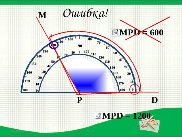 М D Р Ошибка! 10 20 50 60 70 80 90 100 110 120 130 140 150 160 170 180 180 1...