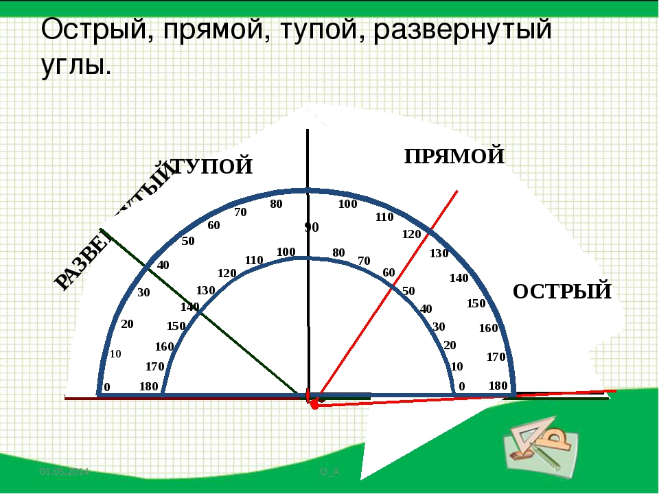 А K B F E C D Определите градусные меры углов a) AKD, AKE, AKF; б) BKF, BKE,...