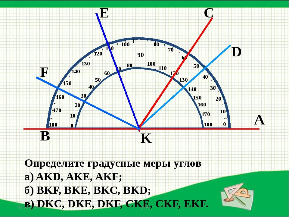 А В О Б и с с е к т р и с а 10 20 50 60 70 80 90 100 110 120 130 140 150 160...