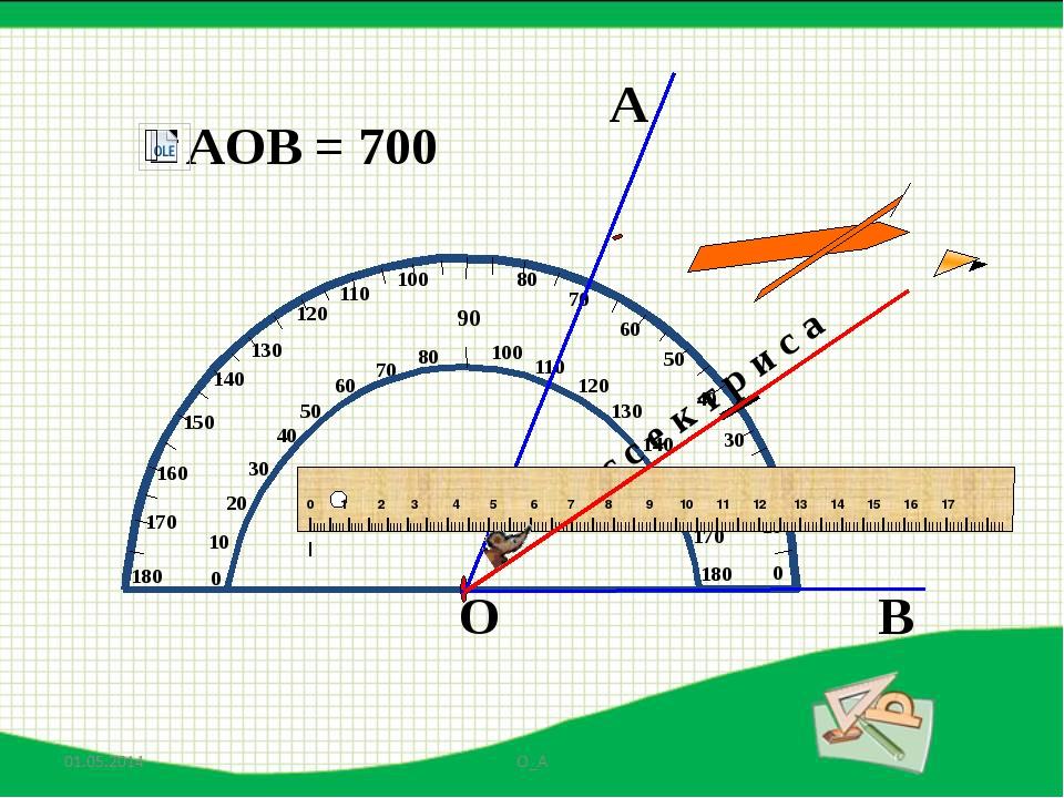 D R О 10 20 50 60 70 80 90 100 110 120 130 140 150 160 170 180 180 170 160 1...