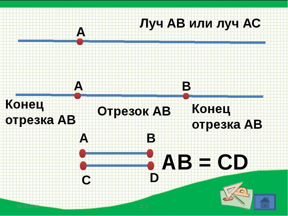 А Луч АВ или луч АС А Отрезок АВ В Конец отрезка АВ Конец отрезка АВ АВ = CD...