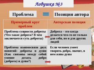 Ловушка № 3 Проблема Позиция автора Примерный круг проблемАвторская позиция