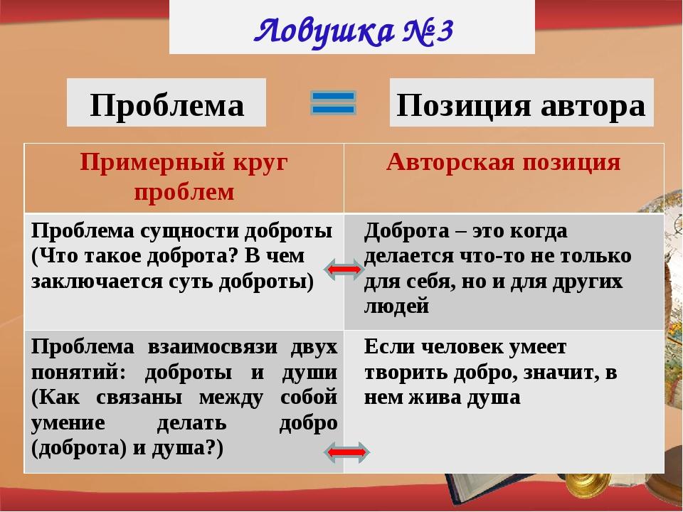 Ловушка № 3 Проблема Позиция автора Примерный круг проблемАвторская позиция...