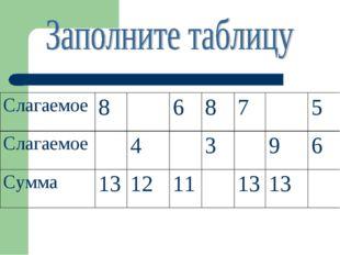 Слагаемое86875 Слагаемое4396 Сумма1312111313