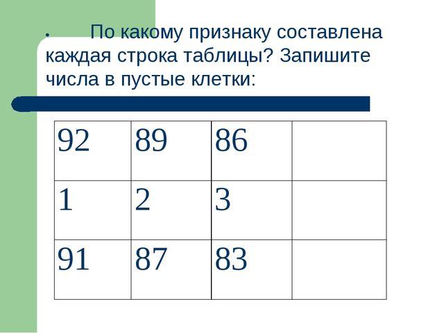 •По какому признаку составлена каждая строка таблицы? Запишите числа в пусты...