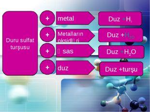 Duru sulfat turşusu + + + + Metalların oksidləri Əsas duz metal Duz +Н2О Duz