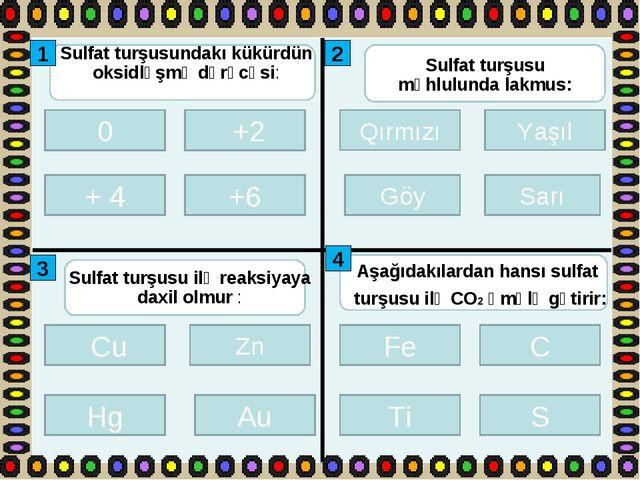 Səhvdir Səhvdir Fikirləş Düzdür +2 + 4 0 +6 Düzdür Fikirləş Səhvdir Səhvdir Q...