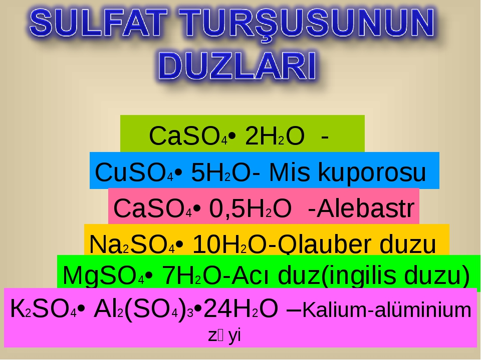CaSO4• 2H2O - Gips CuSO4• 5H2O- Mis kuporosu CaSO4• 0,5H2O -Alebastr Na2SO4•...