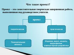 - Актуальность выбранной темы; - цель и содержание поставленной задачи; - пла