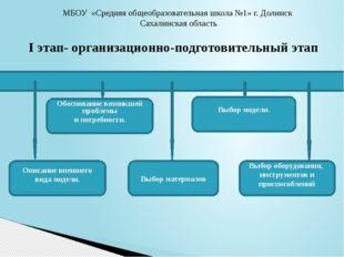 МБОУ «Средняя общеобразовательная школа №1» г. Долинск Сахалинская область Об
