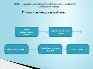 МБОУ «Средняя общеобразовательная школа №1» г. Долинск Сахалинская область IV