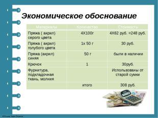 Экономическое обоснование Материалы Количество Стоимость Пряжа ( акрил) серог