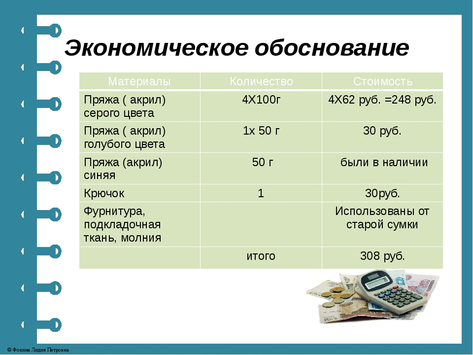 Экономическое обоснование Материалы Количество Стоимость Пряжа ( акрил) серог...
