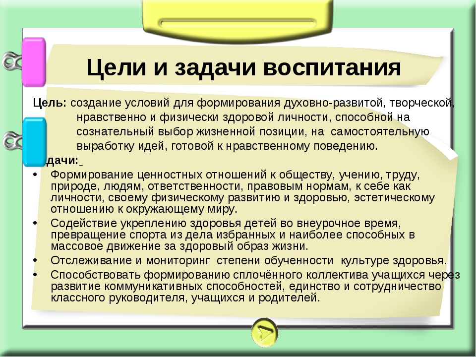 Цели и задачи воспитания Цель: создание условий для формирования духовно-разв...