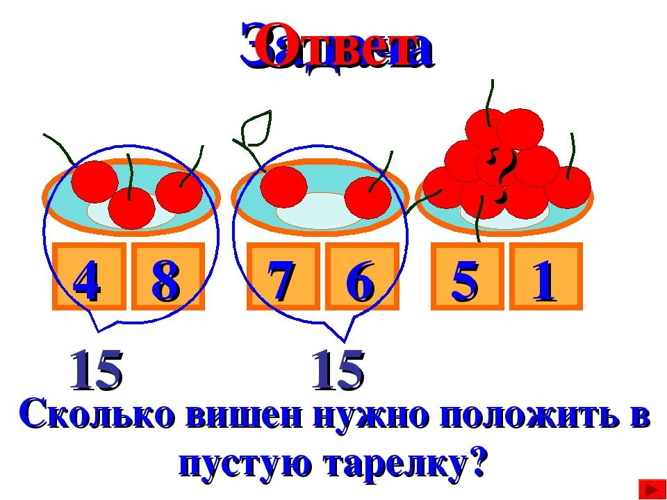 4 8 7 6 5 1 Задача Сколько вишен нужно положить в пустую тарелку? ? 15 15 Ответ