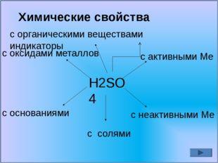 H2SO4 с активными Ме с неактивными Ме с солями с основаниями с оксидами метал