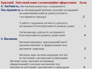 Критерій Змістовий вияв і композиційне оформлення Бали 4. Логічність, Висловл