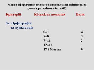 Мовне оформлення власного висловлення оцінюють за двома критеріями (6а та 6б