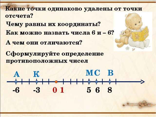 0 1 М -3 -6 6 В С К А Какие точки одинаково удалены от точки отсчета? Чему ра...