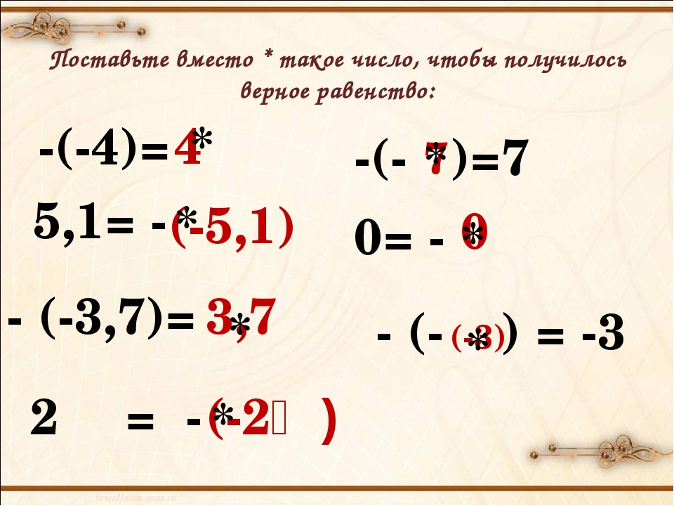 Поставьте вместо * такое число, чтобы получилось верное равенство: -(-4)= 4 5...