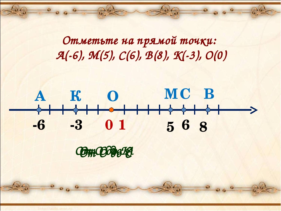 Отметьте на прямой точки: А(-6), М(5), С(6), В(8), К(-3), О(0) От О до К От О...